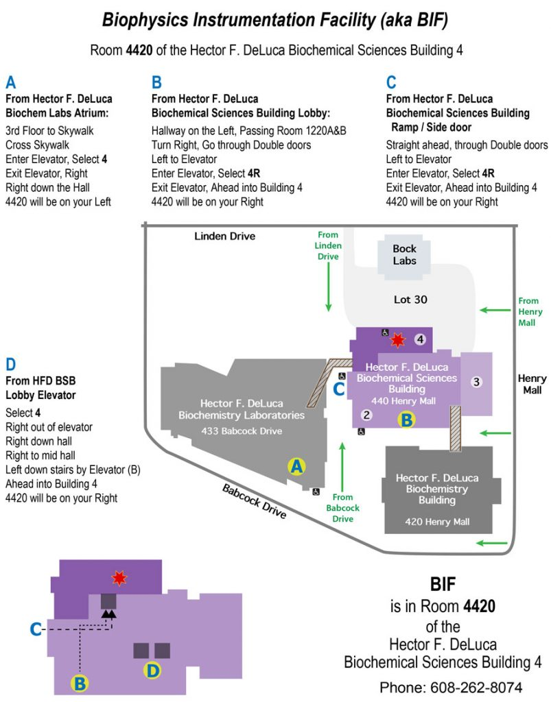 Map of directions to BiF